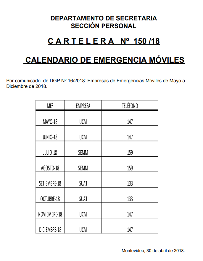 Emergenvias moviles vigentes 2018